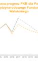 MFW podwyższyło prognozę wzrostu gospodarczego dla Polski